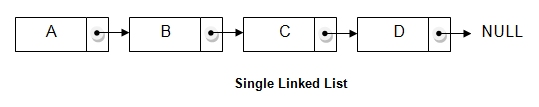 single-linked-list
